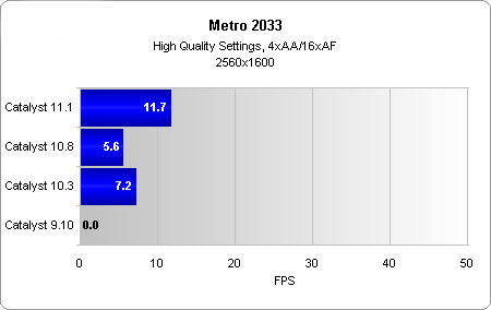 metro2033_2560_4xaa
