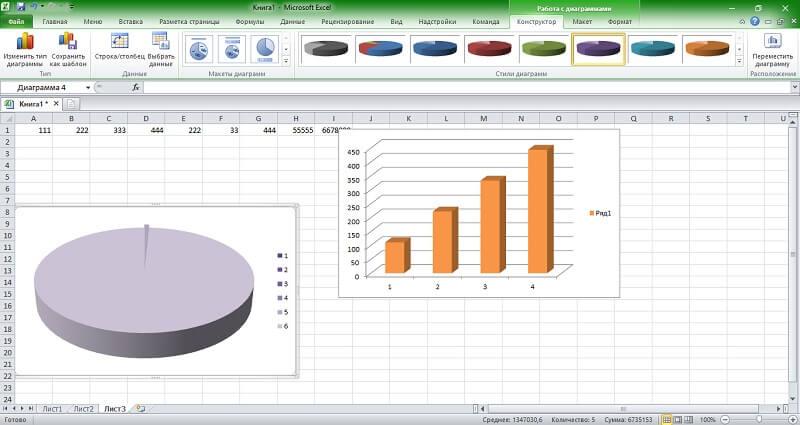 Excel 2010 диаграммы