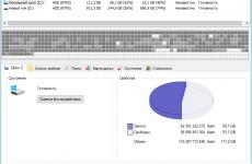 CCleaner Professional Plus c ключом 2020